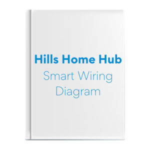 Smart Wiring Diagram